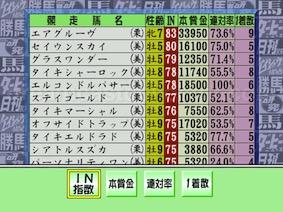 マイトラックマン horse information menu ©1999 SHOUEI SYSTEM ©1999 KANTOU KEIBA SINBUN KYOUKAI / Image by dreamcastcollector ©2018