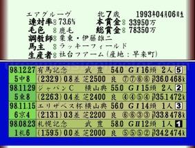 マイトラックマン various statistical information ©1999 SHOUEI SYSTEM ©1999 KANTOU KEIBA SINBUN KYOUKAI / Image by dreamcastcollector ©2018
