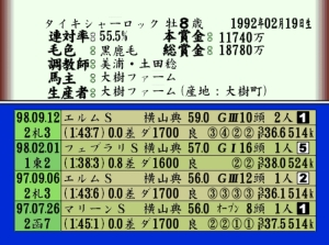 The sort of information contained in the selected horses bio is date of birth, trainer & stable as well as a detailed information about it's racing record. ©1999 SHOUEI SYSTEM ©1999 KANTOU KEIBA SINBUN KYOUKAI Image by dreamcastcollector